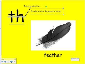 1st grade Saxon Phonics Lesson 31 Digraph th