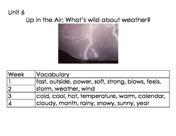 1st grade Reach for Reading Unit 6 Vocabulary Cards