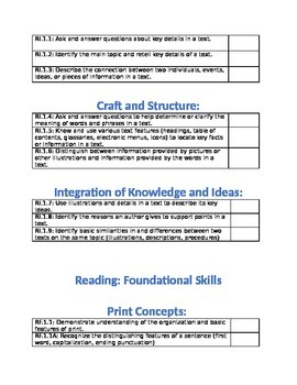 1st grade common core checklist