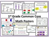 1st grade common core math posters