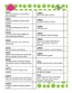 1st grade common core standards check sheet. ELA and Math