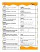 1st grade common core standards check sheet. ELA and Math