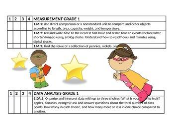1st grade super hero Indiana math standards