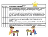 1st grade super hero Indiana math standards