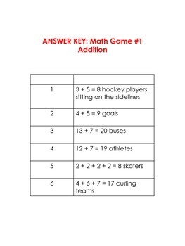 1st/2nd grade Addition and Subtraction word problemsWinter Sports Dice Games