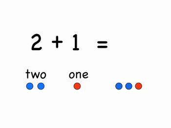 """2 + 1 to 2 + 9 Test mp4 Video Song from """"Addition Songs"""" by Kathy Troxel"""