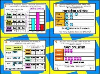 2.10B: Organizing Data in Graphs TEKS Aligned Task Cards (GRADE 2)