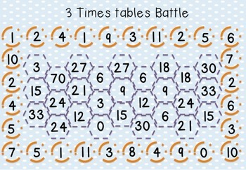 2 - 11 Times Tables Battle