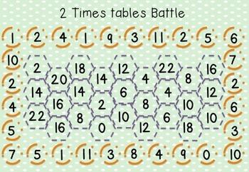 2 - 11 Times Tables Battle