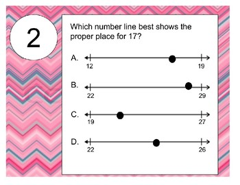 2.2F Identifying points on a numberline