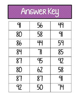 2 & 3 Digit Addition and Subtraction Cards Pack (2.NBT.5 & 2.NBT.7)