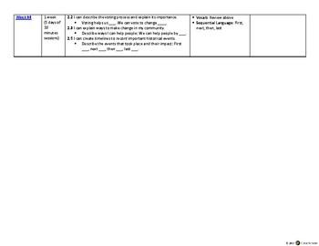 2-3 ELD English Language Development Levels 1, 2 – Unit 2
