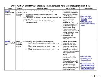 2-3 ELD English Language Development Levels 1, 2 – Unit 3