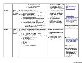 2-3 ELD English Language Development Levels 1, 2 – Unit 6