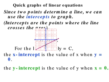2-3 Quick Graphs of Linear Equations