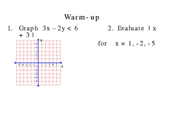 2-6 Graph Absolute Value Equations
