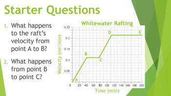 Lesson 2.6 - Velocity vs. Time Graphs
