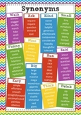 2 A3 posters with Synonym choices for the most commonly overused words!
