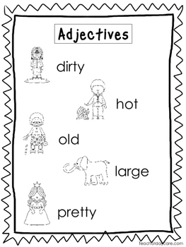 2 Adjectives Quick Reference Posters. Parts of Speech