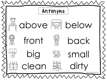 2 Antonyms Quick Reference Posters. Parts of Speech