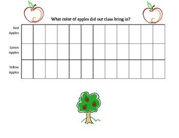2 Apple Graphs