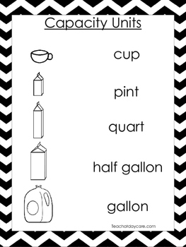 2 Capacity Units Quick Reference Posters. Math