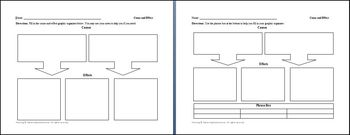 2 Causes 3 Effects Graphic Organizer