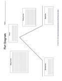 Blank- fill in Plot Diagram