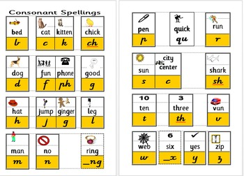 2 - Consonants and Vowels, simplified