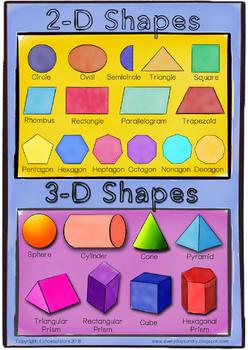 2-D & 3-D Shapes: Clipart & Poster