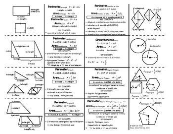 2-D Perimeter Circumference Area Graphic Organizer