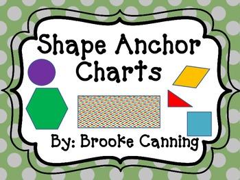 2-D Shape Anchor Charts