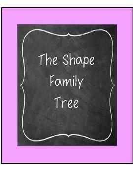 2-D Shape Sort Family Tree