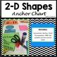 2-D Shapes Anchor Chart Components (1st - 5th Grade Math)