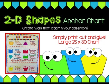 2-D Shapes Anchor Chart - Geometry