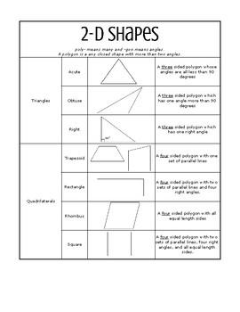 2-D Shapes Cheat Sheet