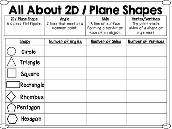 2-D Shapes / Plane Shapes Reference Posters (Study Guide)