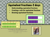 2 Day Equivalent Fractions PowerPoint
