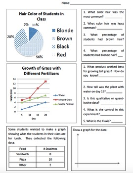 2 Day Introduction to Graphing