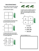 2-Day Introduction to Mendel, Genetics, and Punnett Squares