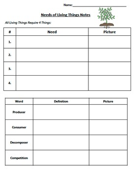 2-Day Needs of Living Things Lesson