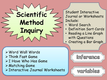 SCIENTIFIC Method Inquiry Journal Matching Word Wall I hav
