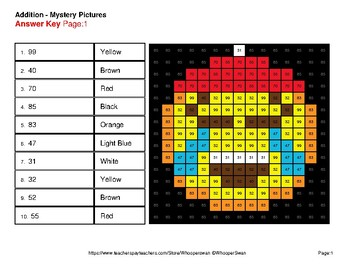 2-Digit + 1-Digit ADDITION Christmas EMOJI Color-By-Number Math Mystery Pictures