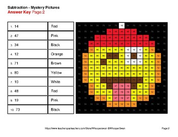 2-Digit - 1-Digit Subtraction - Christmas EMOJI Color-By-Number Mystery Pictures