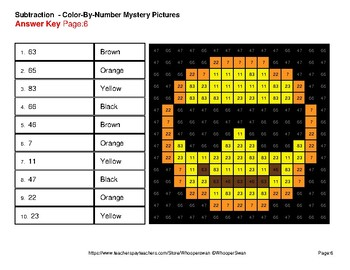 2 Digit - 1 Digit Subtraction Color-By-Number EMOJI Mystery Pictures