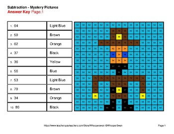 2-Digit - 1-Digit Subtraction - Color-By-Number Mystery Pictures