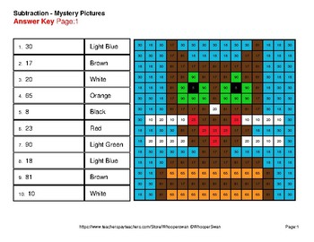 2-Digit - 1-Digit Subtraction - Color-By-Number Mystery Pictures - Pets