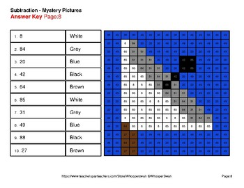 2-Digit - 1-Digit Subtraction - Color-By-Number Mystery Pictures - Space theme