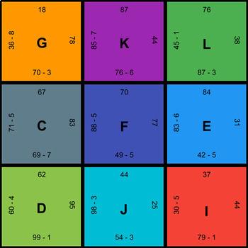 2-Digit - 1-Digit Subtraction - Puzzles with GOOGLE Slides