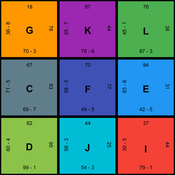 2-Digit - 1-Digit Subtraction - Puzzles with GOOGLE Slides